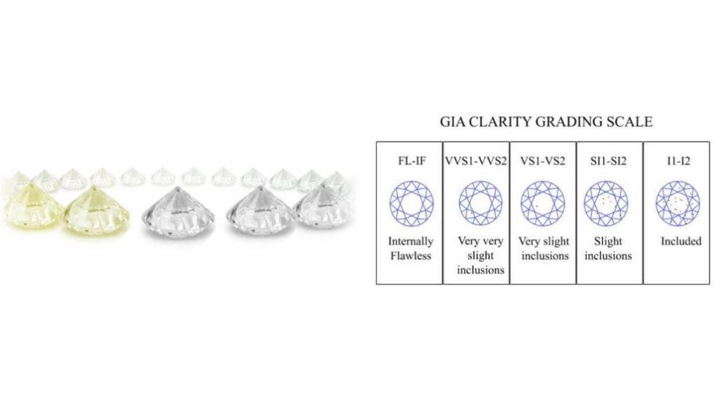 diamond color vs clarity